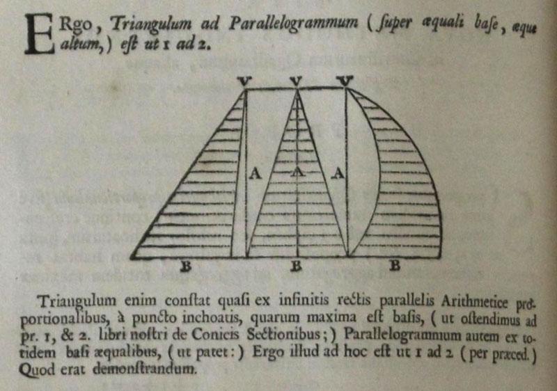 Wallis-p.366