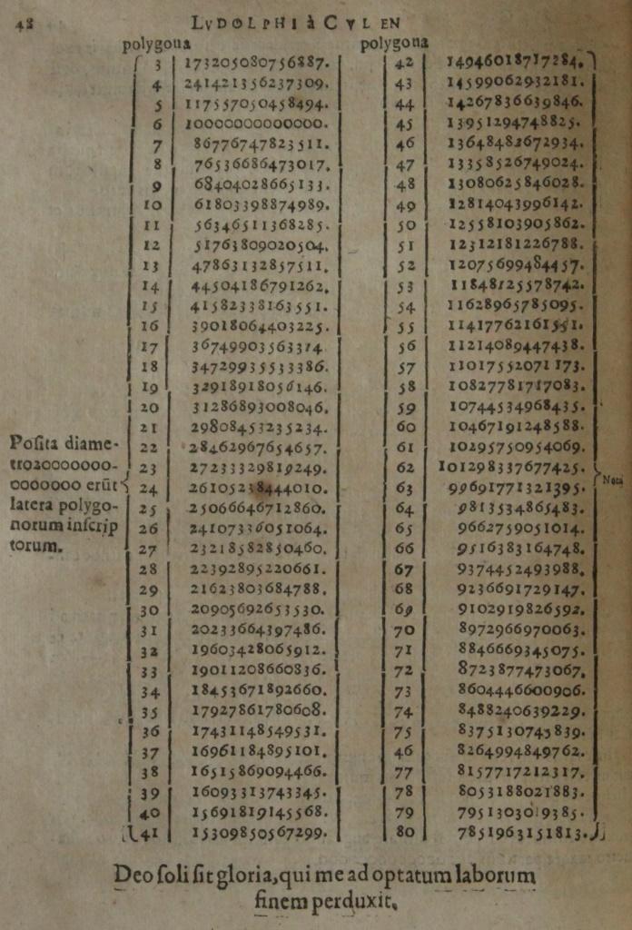 van-Ceulen-p.48